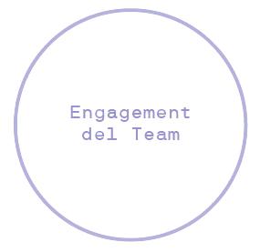 Engagement-2
